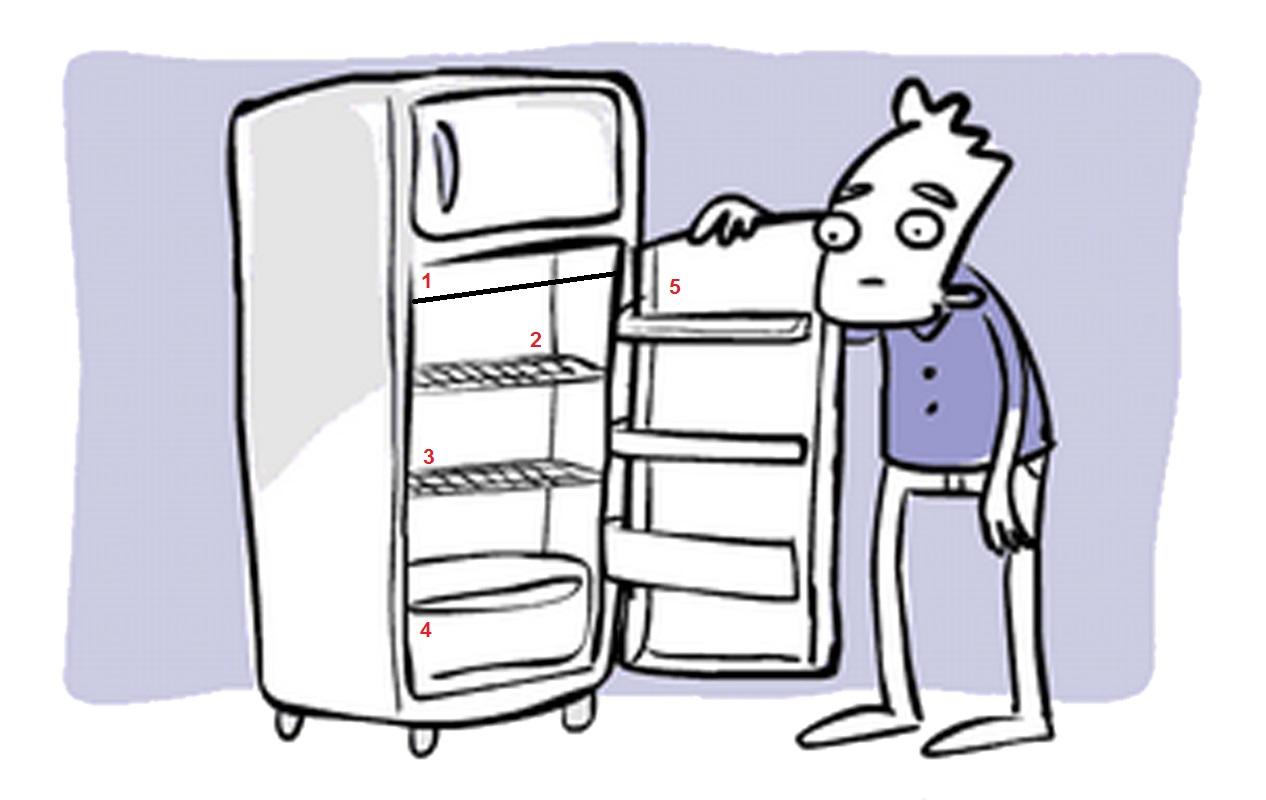 Resultado de imagem para geladeira vazia